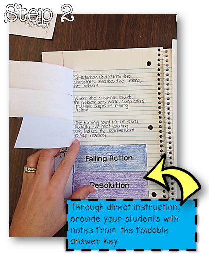 plotorial interactive notebook activity how to use a plot  : interactive plot diagram - findchart.co