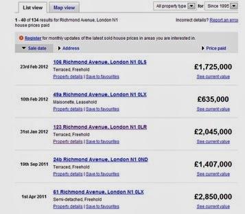 英國房價產實價登入介紹