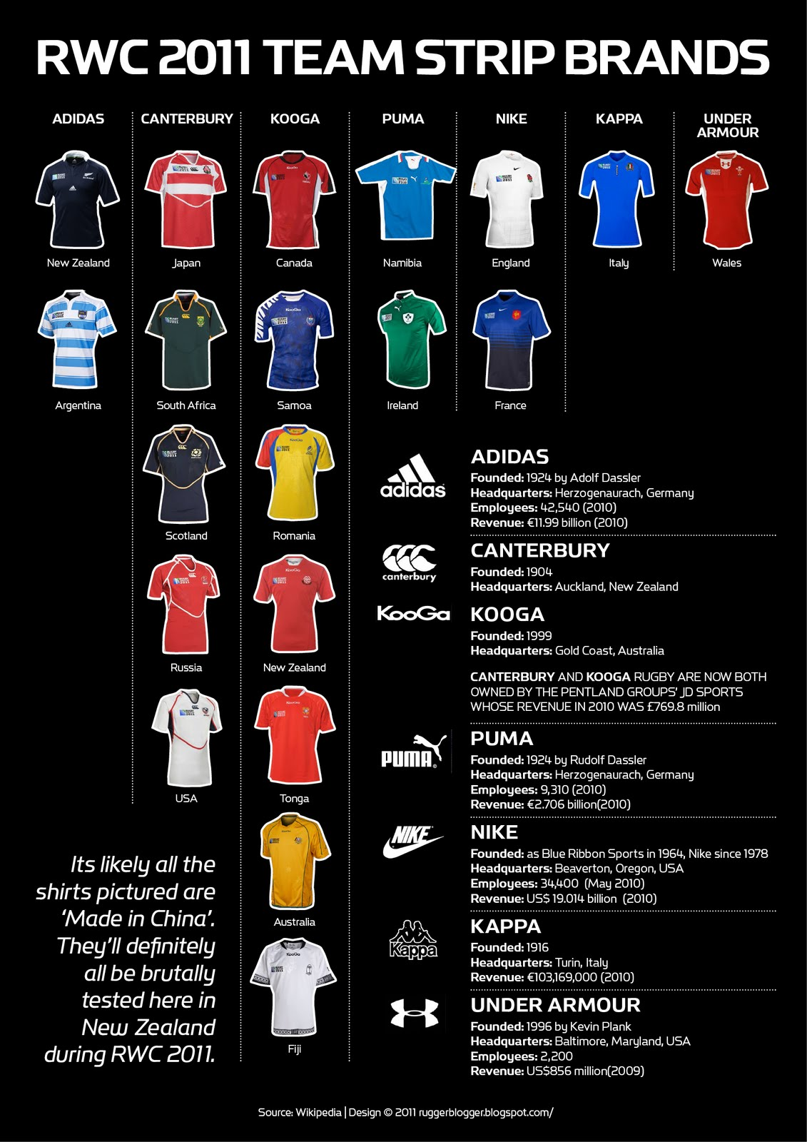 Rugby World Cup Jersey