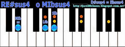 RE#sus4 = MIbsus4 organo o teclado