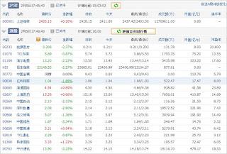 中国株コバンザメ投資ウォッチ銘柄watch20130205