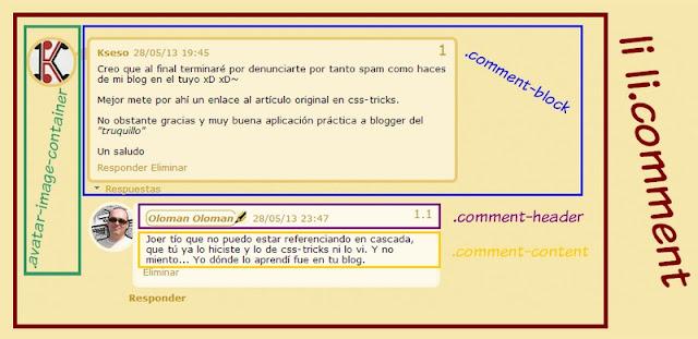 Estructura comentarios Blogger
