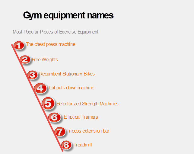 Exercise Gym Machines Names