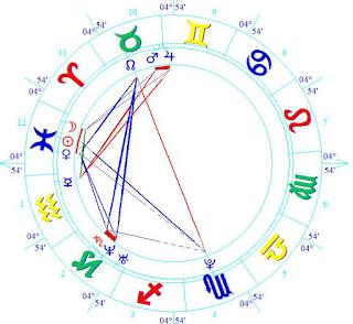 Marloes Horst's Bio Horoscope Wiki