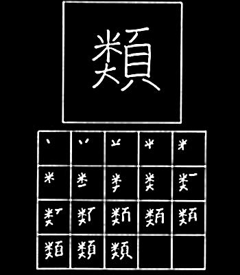 kanji jenis