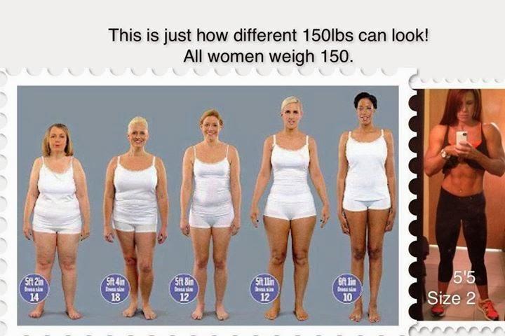 vægtskema kvinder