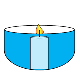 A candle in a bowl