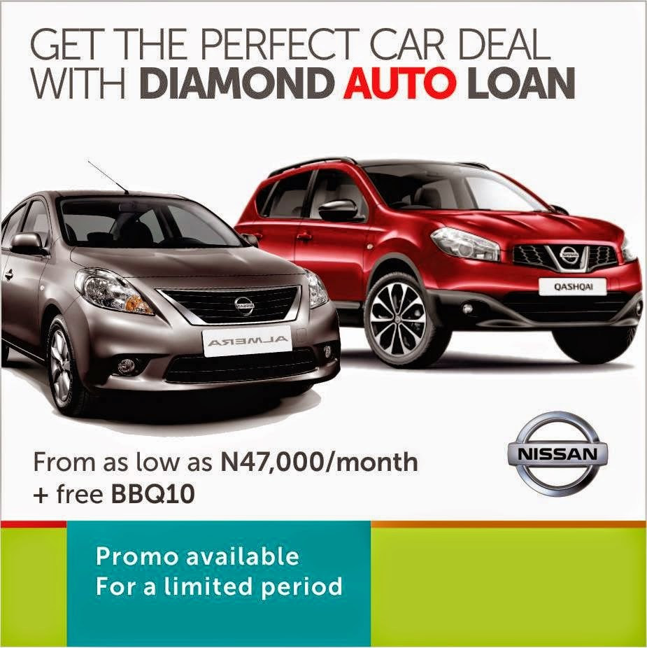 Get Your Car Loan!