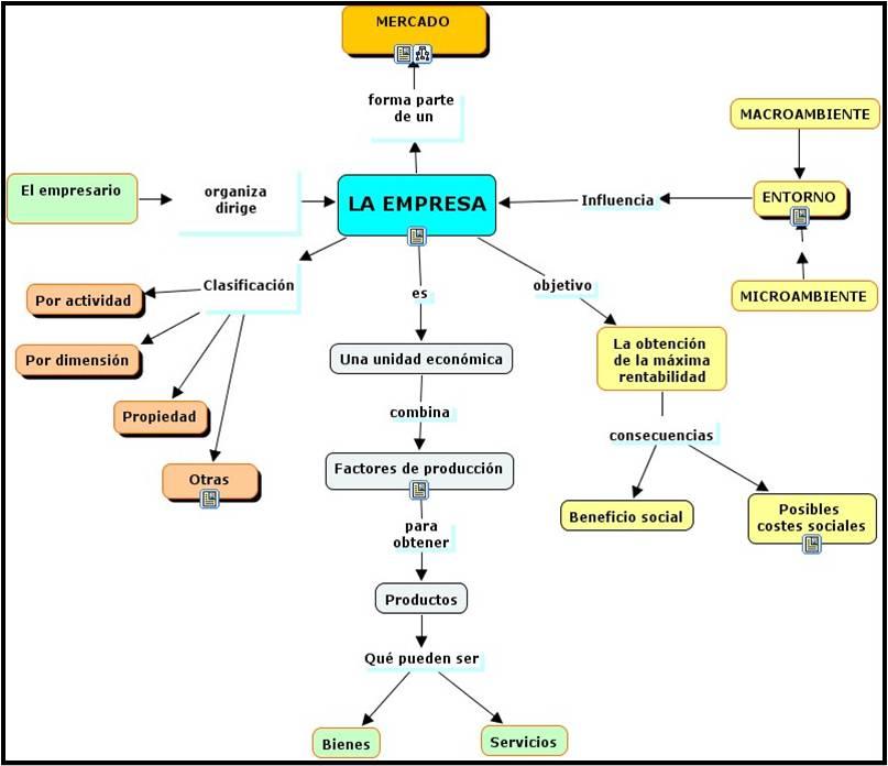 los conceptos de contabilidad:
