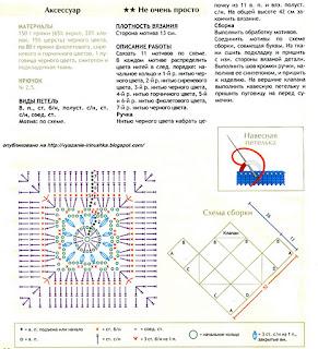 описание и схема вязания сумки из мотивов