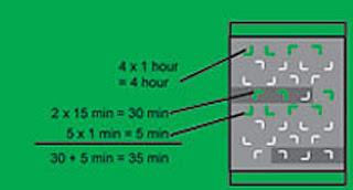 5 Besar Jam Khusus Buat Orang Pintar