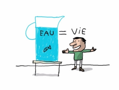 oszczędzanie woda