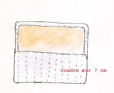 diy pochette laine