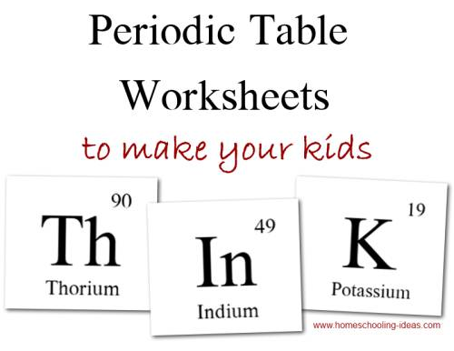 teaching the periodic table the architect and the artist. Black Bedroom Furniture Sets. Home Design Ideas