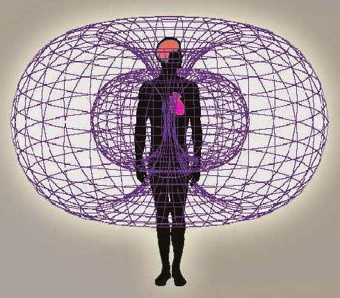 Vibration of sexual energy