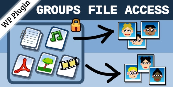 Free Download Groups File Access V1.5.4 WordPress Plugin