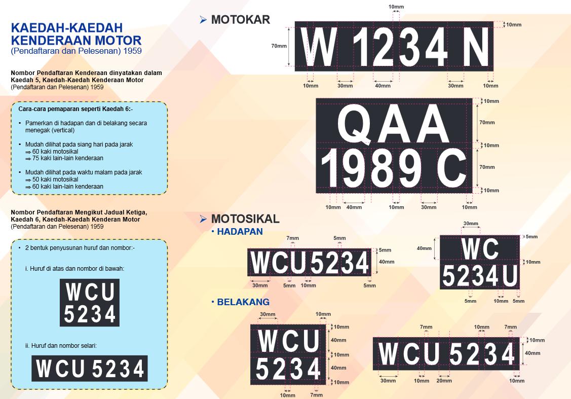 Peraturan Nombor Plet Pendaftaran Kenderaan JPJ 2014