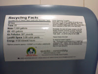 Bathroom Tissue Dispeser Recycling Facts