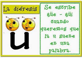Ortografía RAE 2010