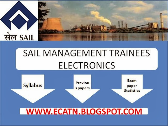 sail electronics