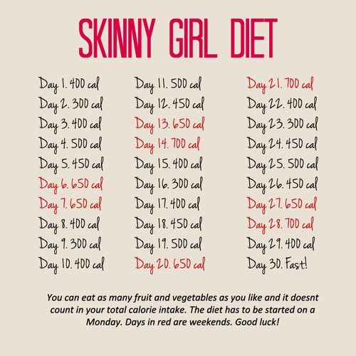MY SKINNY DIET