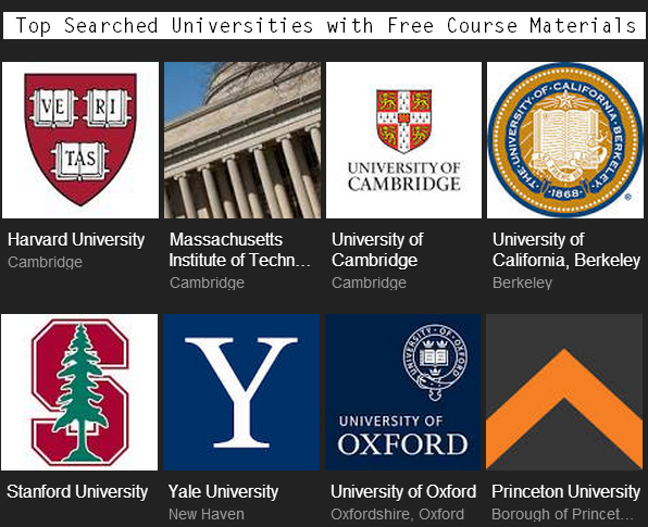 world's best ranked universities