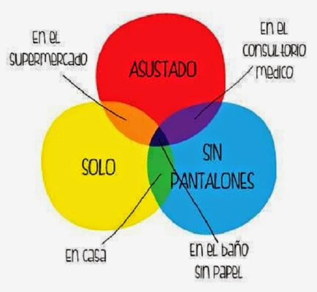 Colores según