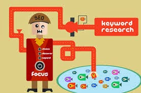how to Keyword searching