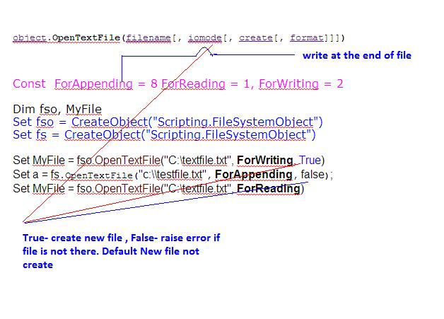 visual basic createobject( scripting.filesystemobject )