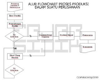 ... /pemeriksaan_akuntansi_2/bab_5_audit_terhadap_siklus_produksi.pdf