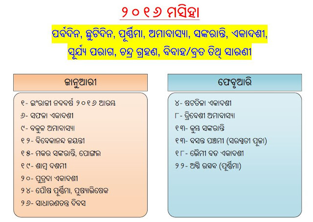 Odisha: 2016 All Major Odia Holidays, Marriage, Upanayana Date, Tithi List (PDF Available)