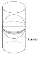 Desarrollo Proyección Mercator