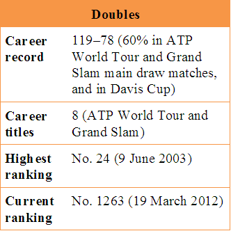Roger Federer Vs Andy Murray head-to-head comparison live scores wimbledon finals 2012 tennis wiki