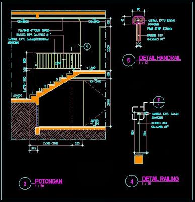 detail tangga