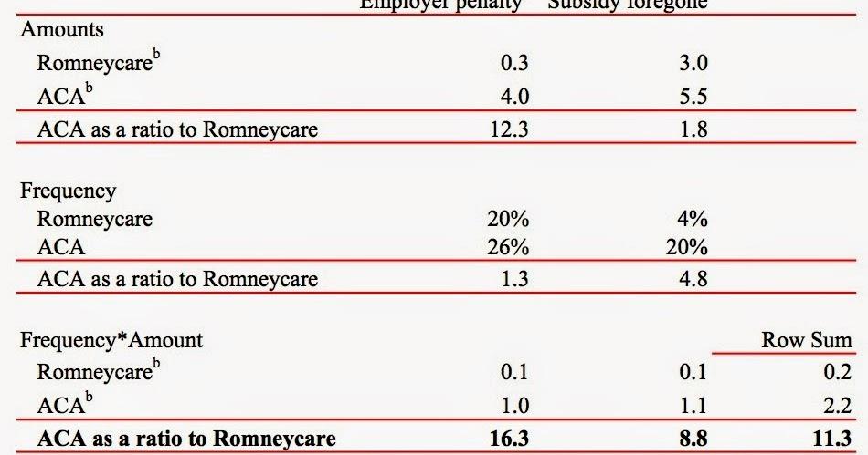 Health Insurance Massachusetts Tax Penalty