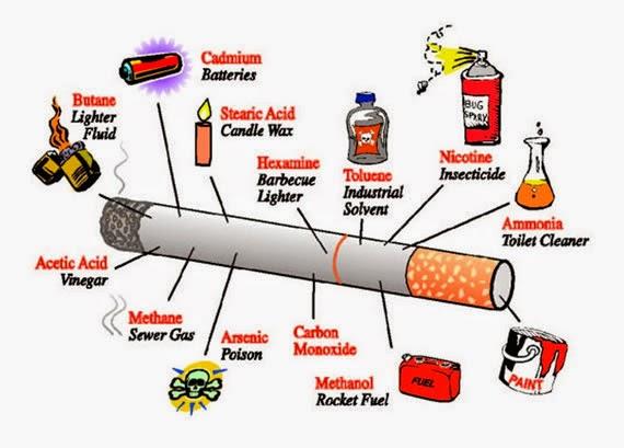 Merokok menjadi salah satu sebab beruban pada usia muda
