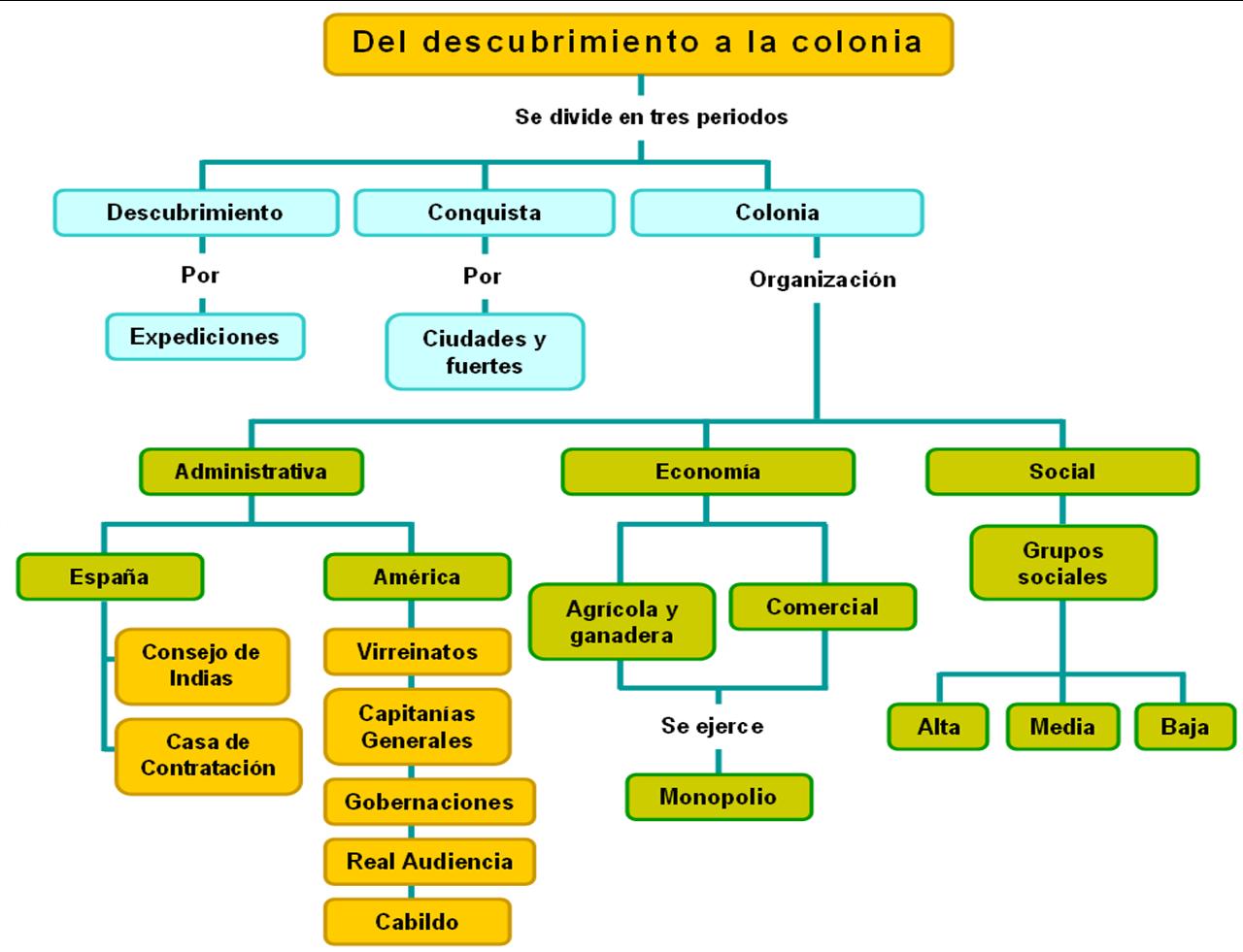 derechos fundamentales teoria estatilista pdf