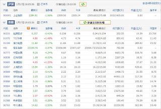 中国株コバンザメ投資ウォッチ銘柄watch20130117