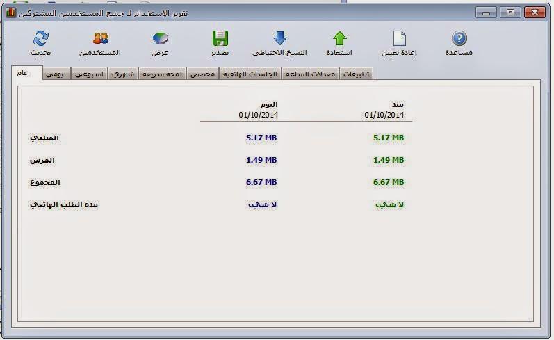 برنامج مجاني لمراقبة نشاط شبكات الانترنت وقياس سرعة الانترنت في جميع الاوقات NetWorx 5.3.3