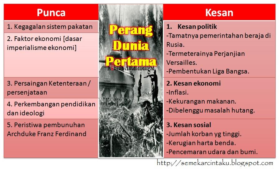 blog sejarah stpm baharu semekar cintaku blog sejarah stpm baharu ...