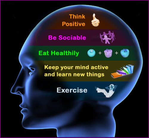Things for s healthy mind