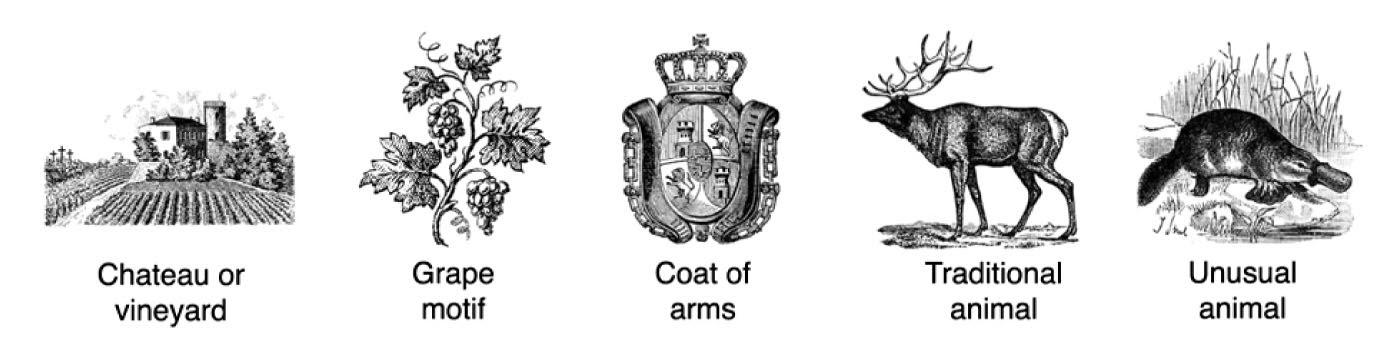 Diseños empleados en las etiquetas del estudio
