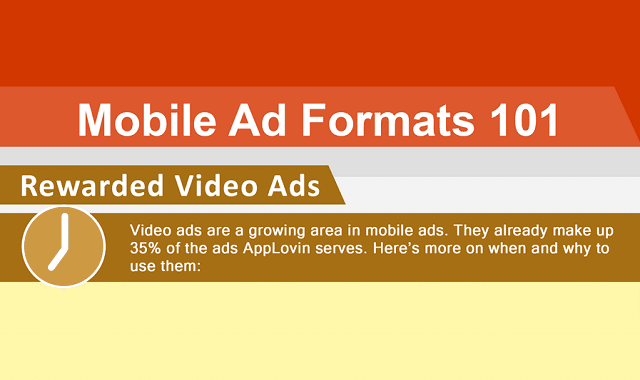 Mobile Ad Formats 101