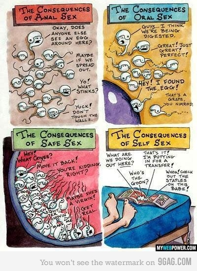Sperm consequences