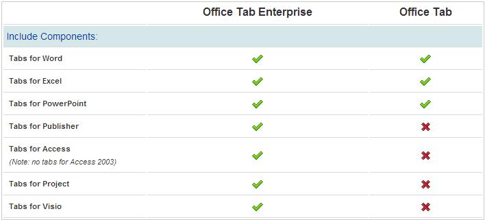 Существует обычная версия и Enterprise. Интеграция программы с приложениям