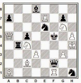 Problema de mate en 2 compuesto por Juan Zaldo (1º premio, Stratford Express, 1950)