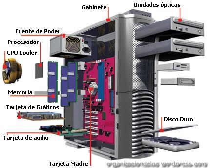 estructura interna de la computadora: