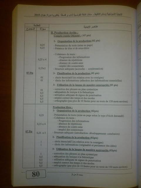 تصحيح موضوع اللغة الفرنسية بكالوريا 2015 شعبة اداب وفلسفة