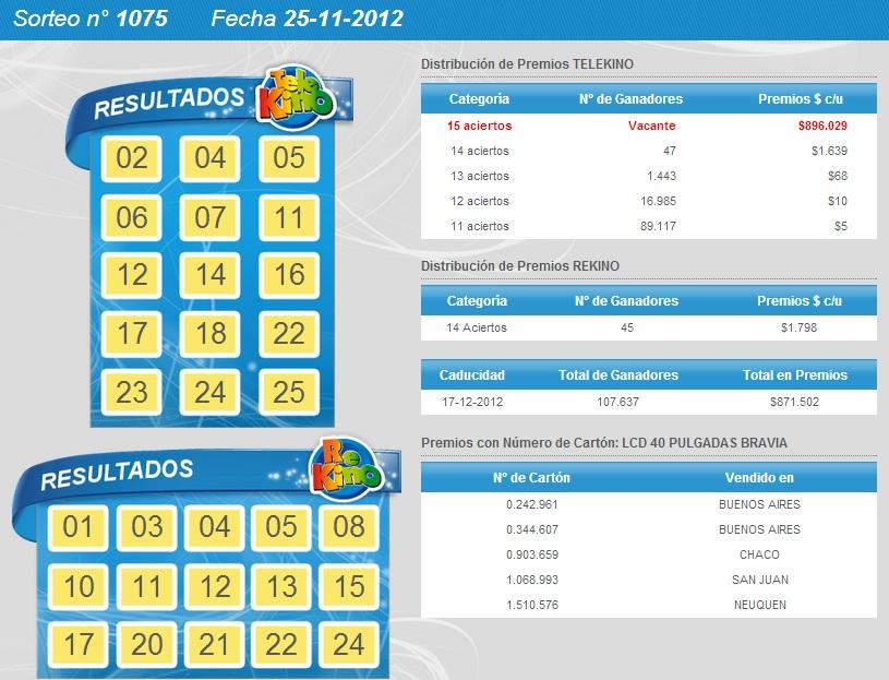 Telekino Sorteo 1075 Resultados Domingo 25 de Noviembre del 2012
