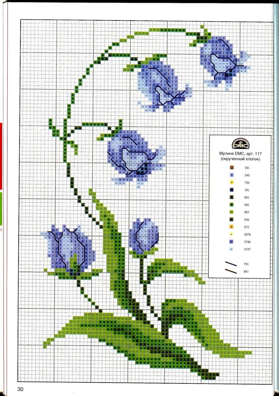 Небольшие схемы вышивок крестом цветы
